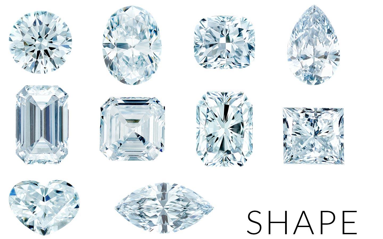 Chatham Lab Grown Diamond Pendant